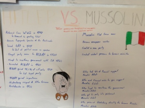 Students who believe Hitler and Mussolini are more different in their rise to power.